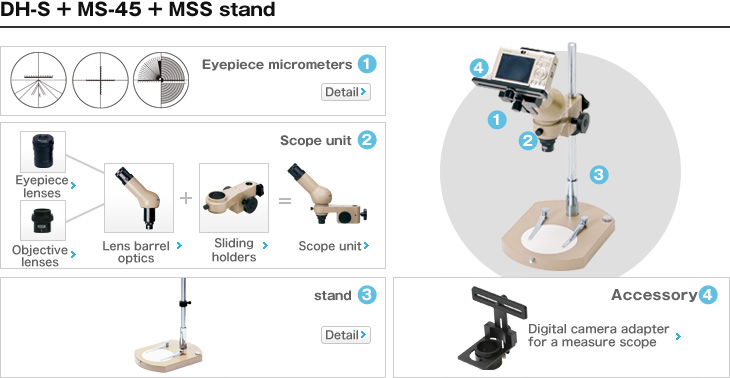DH-S + MS-45 + MSS stand