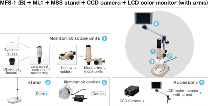 MFS-1 (B) + ML-1 + MSS stand+ CCD camera+ LCD color monitor (with arms)